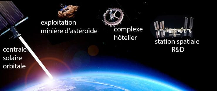 Les ambitions spatiales du nouveau plan quinquennal chinois